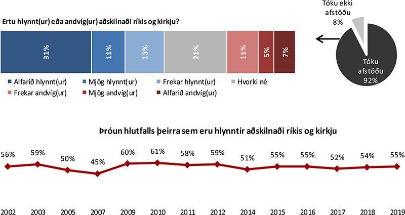 Aðskilnaður ríkis og kirkju_mynd5.jpg
